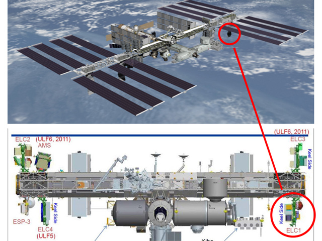 diagram of EMIT on the ISS
